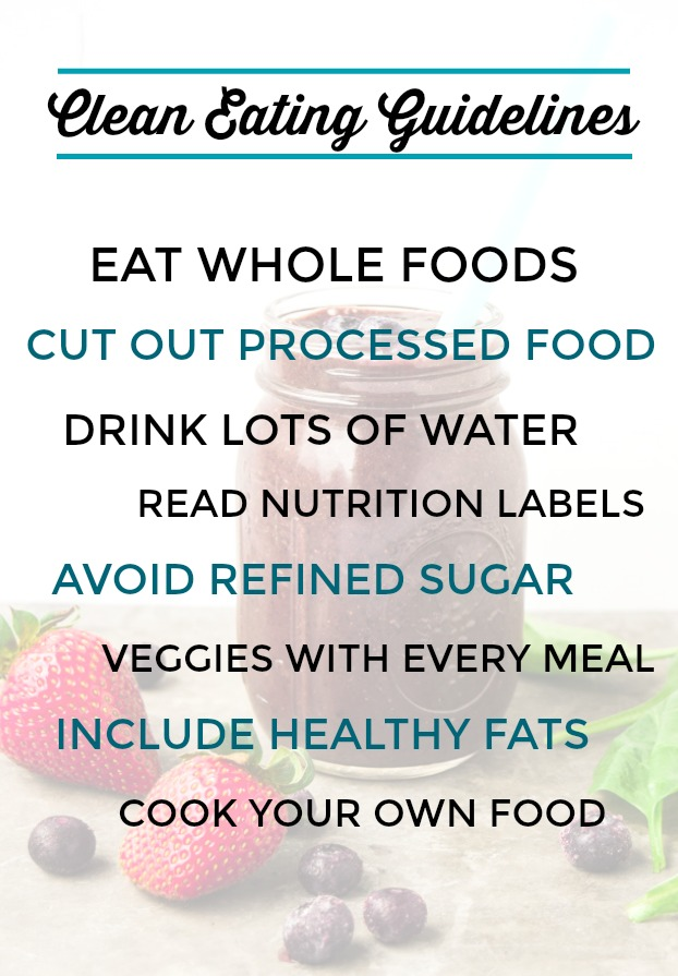 Clean Eating Guidelines